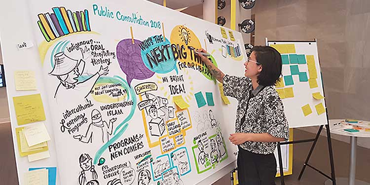 Public feedback shaping library's future
